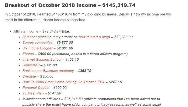 affiliate marketing online business model income potential . making sense of cents.