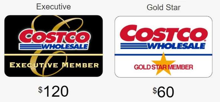 Costco memberships, are they worth it?